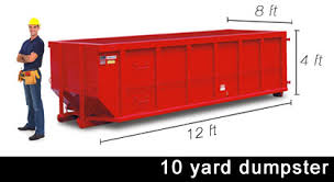 Dumpster Sizes Chart The Ultimate Guide To Dumpster Sizes Hometown