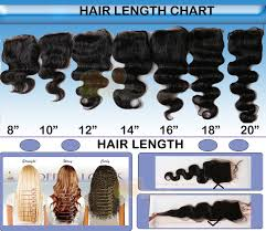 Hair Length Chart Bundles 8a Brazilian Human Hair 22x4x2 360 Lace Frontal With Bundles Hair Extension Body Wave 3pcs Lot Buy 360 Lace Frontal With Bundles 360 Lace Frontal