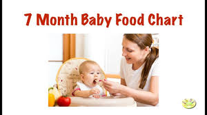 7 Months Old Baby Food Chart Indian 7 Month Baby Food Chart Indian Baby Food For 7 Month Old
