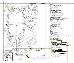 Design Your Own Swimming Pool Design Ideas