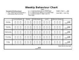 Weekly Behaviour Chart