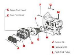 vw 1600 engine diagram vw beetle parts spares accessories vw t similiar vw bug engine parts keywords vw beetle 1600 engine diagram vortex ignition wiring diagram vw