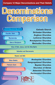 Biblical Canon Comparison Chart Denominations Comparison