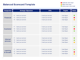 Score Card Template Strategy Map Template Balanced Scorecard Template By Ex Mckinsey