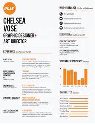 Best Resume Templates 2017 Inspirational Best Graphic Design Resumes