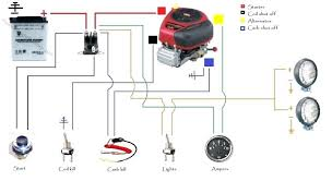wiring diagram for a craftsman riding mower as well as 3 craftsman mower wire diagram wiring diagram for a craftsman riding mower and trical wiring wire lawn mower stator wiring schematic wiring diagram for a craftsman riding mower