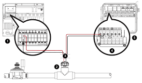 flow sync wiring to the irrigation system hunter industries Sprinkler Flow Switch Wiring Diagram wiring the flow sync to the irrigation system fire sprinkler flow switch wiring diagram
