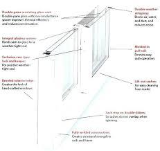 aluminum replace window replace double pane window glass aluminum frame replace double pane window glass aluminum