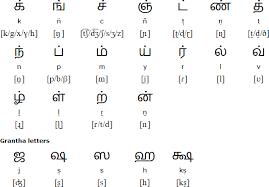 Tamil Phonetic Chart Tamil Alphabet Pronunciation And Language