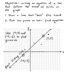 best fitting lines and ter plots