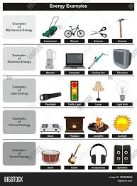 Light Energy To Mechanical Energy Energy Examples Image Photo Free Trial Bigstock