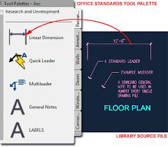 autocad dimension text size anno_scale_palettes_1 gif