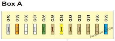 citro�n c5 (2008 2017) \u003c fuse box diagram citroen c5 2009 fuse box diagram assignment of the fuses in the dashboard fuse box a