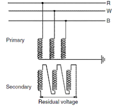 all about voltage transformer voltage transformer to obtain residual flux