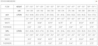 Surfboard Size Chart Retro Fish Surfboard Size Chart Www Bedowntowndaytona Com