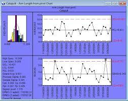 Spc Chart Excel Statistical Process Control Chart Excel Lamasa