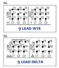 phase motor wiring diagram how to connect a 3 phase motor dealers industrial equipment blog three phase 9 lead motor 208v single phase wiring diagram