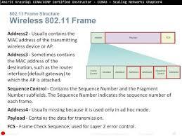 4 2 Wireless Lan Operations Ccna3 Chapter 4 Wireless Lan Youtube