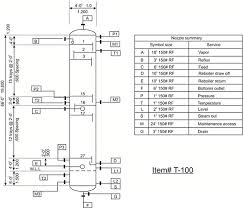 Pipe Spacing Chart Practical Process Plant Layout And Piping Design