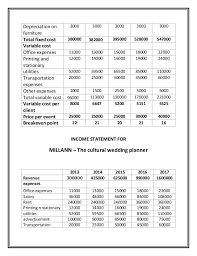 millann the cultural wedding planners Expenses For Wedding Plan Expenses For Wedding Plan #27 expenses for wedding plan