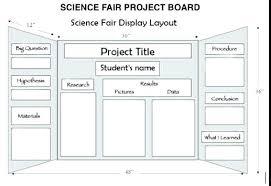 Tri Fold Board Measurements Key Info Example Button Display Board