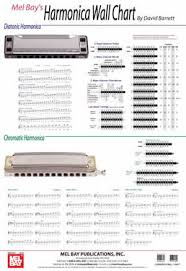 Harmonica Second Position Chart Harmonica Wall Chart Wall Chart Mel Bay Publications Inc