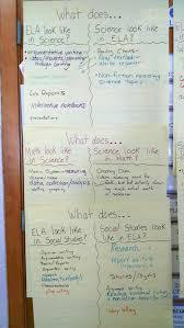 help social studies research paper essay paper topics essay paper topics argumentative essay topics