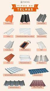 A telha termoacústica é uma telha composta por duas chapas metálicas de aço galvanizado ou galvalume e um isolante. Descubra Como Achar A Inclinacao De Telhado E Crie Uma Cobertura Perfeita