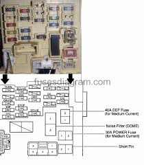 99 toyota corolla fuse diagram wiring diagram operations