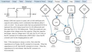 network communication essay paper