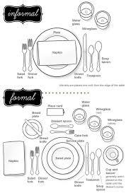 Table Setting Chart Kozen Jasonkellyphoto Co