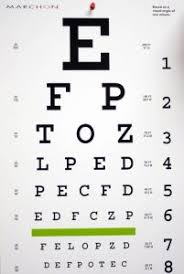 Eye Charts Used By Doctors Why Will A Snellen Chart Or Big E Be Used During Your Eye