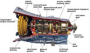 Особенности автоматической коробки передач АКПП Готовые  2 2