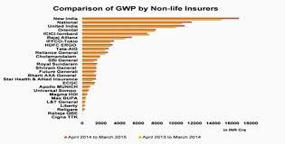 compare insurance quotes health car life policyx