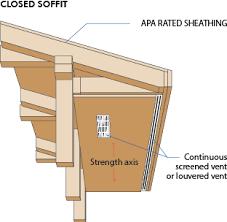 wood soffit construction86 soffit