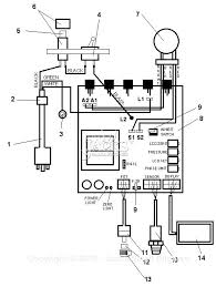 northstar generator wiring diagram solution of your wiring diagram northstar generator wiring diagram 34 wiring diagram mercruiser smartcraft wiring diagram kawasaki wiring diagrams