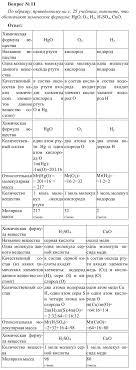 ГДЗ по химии класс Рудзитис Фельдман решебник  12