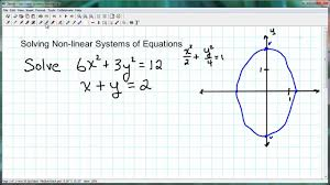 solving non linear systems of equations
