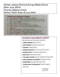 Inside Jazz Jazzism Charts Europe Media Charts Warped