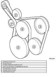 jeep wrangler l ac serpentine belt diagram 2001 jeep wrangler 4 0l ac serpentine belt diagram