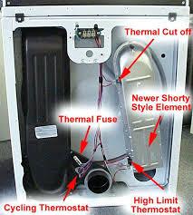 amana dryer wire diagram wiring diagram technic dryer thermal fuse amana dryer thermal fuse automotive wiringdryer thermal fuse amana dryer thermal fuse automotive wiring diagram st ex villa