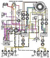 84 115 evinrude is there a proper wire diagram click image for larger version 80 81 v4 jpg views 134 size