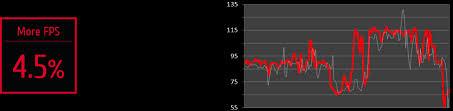 R9 Settings Chart Rog Matrix R9290x P 4gd5 Graphics Cards Asus Global