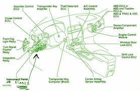 fuse holdercar wiring diagram page 30 1999 lexus es 300 fuse box diagram