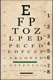 Snellen Chart Uk Printable