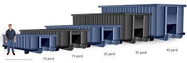 Dumpster Sizes Chart Indianapolis Dumpster Rental Dumpster Sizes