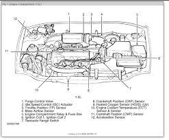 2011 hyundai accent engine diagram wiring diagram expert 2007 hyundai accent engine diagram wiring diagram expert 2011 hyundai accent engine diagram