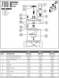 lawn genie sprinklers wiring diagram wiring diagram and schematic irrigation valves tutorials