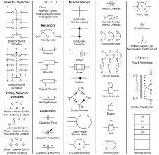 electrical ladder diagram symbols iec for wiring symbols jpg Ac Wiring Diagram Symbols electrical ladder diagram symbols illustration 80 2 650x636 jpg wiring diagram full version reading a wiring diagram symbols