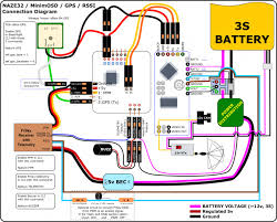wiring diagram for 250 quadcopter wiring image netraam eu nazewiki pmwiki php ngetstarted on wiring diagram for 250 quadcopter